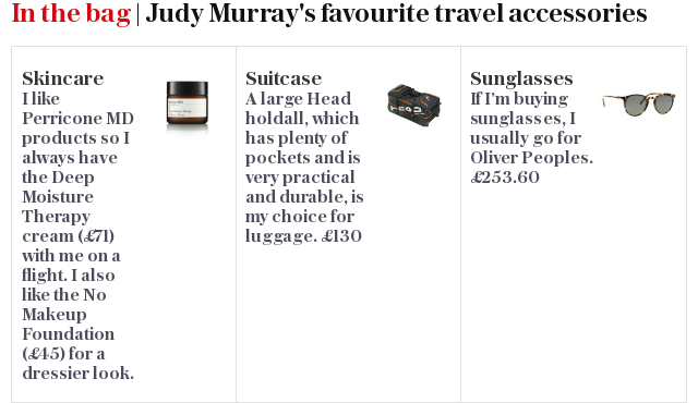 In the bag | Judy Murray's favourite travel accessories