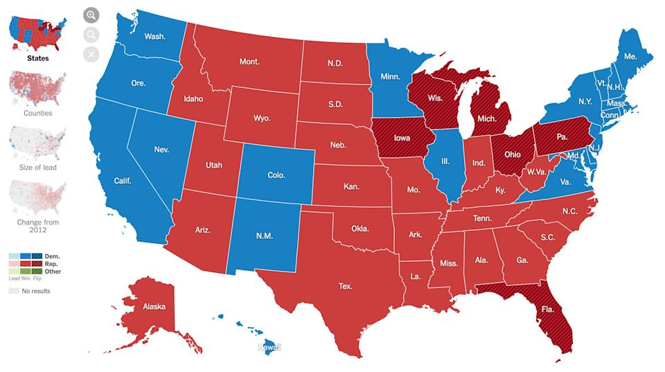 The electoral map after the 2016 election. Stripes indicate that the state flipped from 2012. (Source: The New York Times)