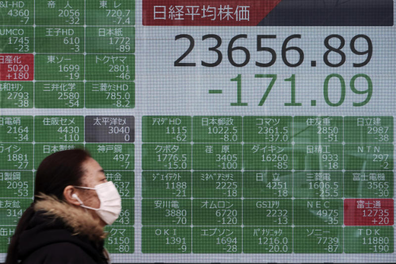 A pedestrian walks past an electronic stock board showing Japan's Nikkei 225 index at a securities firm in Tokyo Monday, Feb. 10, 2020. Asian stock markets slid Monday after China reported an uptick in new cases of its virus outbreak and analysts warned optimism the disease is under control might be premature. (AP Photo/Eugene Hoshiko)