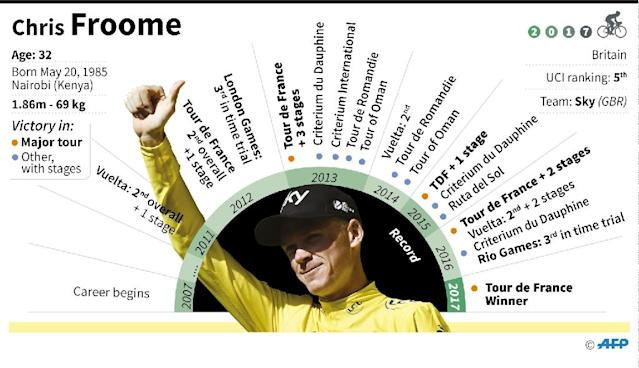 A look at the record of multiple Tour de France winner Chris Froome (AFP Photo/Paul DEFOSSEUX)