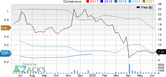 Why Amarin Amrn Stock Might Be A Great Pick