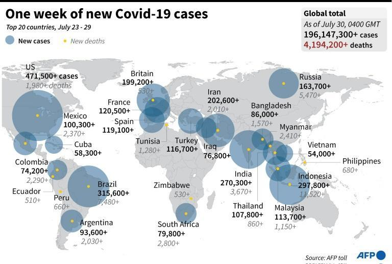 One week of new Covid-19 cases