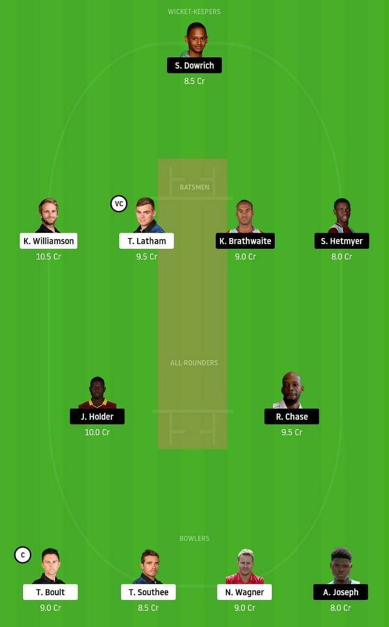 New Zealand vs West Indies 1st Test Dream11 Tips