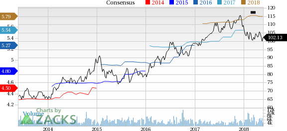 DTE Energy (DTE) reported earnings 30 days ago. What's next for the stock? We take a look at earnings estimates for some clues.