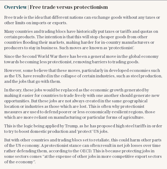 Overview | Free trade versus protectionism