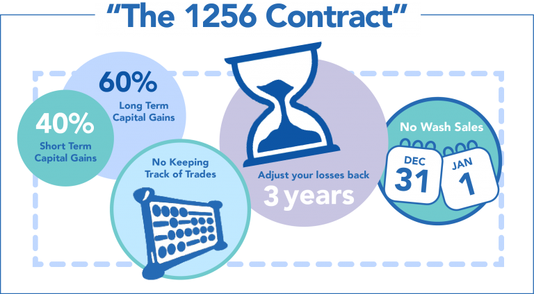 1256-contract-768x424