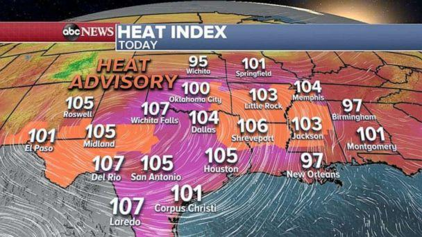 PHOTO: This morning, seven states are under Heat Advisory from New Mexico to Tennessee and the combination of high temps and high humidity will make it feel like its 105 to 115 in some areas. (ABC News)
