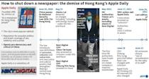 How to shut down a newspaper: the demise of Hong Kong's Apple Daily