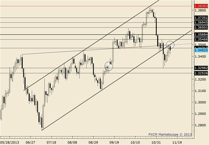 eliottWaves_eur-usd_body_eurusd.png, EUR/USD Reverses after Poking above 50% Retracement