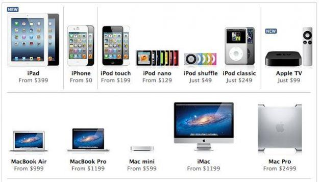 Survey: Apple products now in half of all US homes