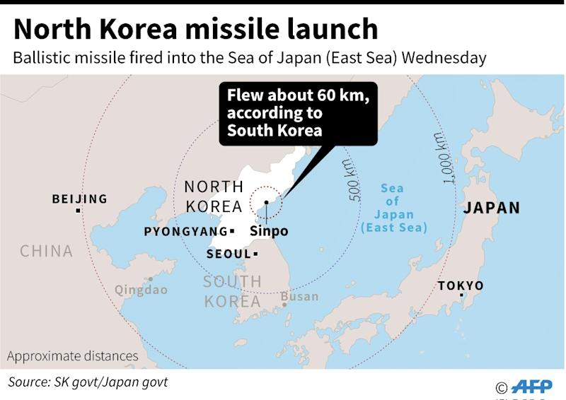 North Korea's latest missile launch was seen by analysts as a warning to the US and China ahead of the Trump-Xi summit in Florida, starting Thursday (AFP Photo/Laurence CHU )