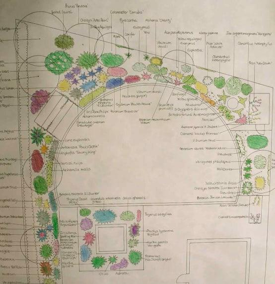 "<p>Like any good designer, <em>Jane Harris</em> first jotted down the planned layout and details of the project before work got underway. Here we can see how the smooth outline of the lawn will help to make the garden seem larger. </p><p>A new swing seat for adults is also part of the plan, as well as a water feature with planting placed near the house to blend house and garden. </p><p>Architects, gardeners, and many more – we have them all here on homify. See our <a rel=""nofollow"" href=""https://www.homify.co.uk/professionals"">professionals</a> page for more info.</p>  Credits: homify / Jane Harries Garden Designs"