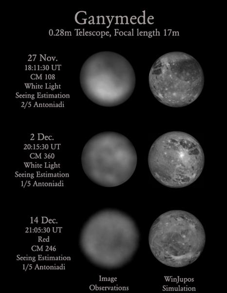 Albedo maps of Ganymede (left) and how they relate to known surface features (right).