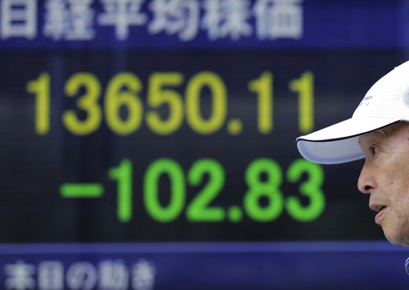 Markets muted despite earlier China volatility
