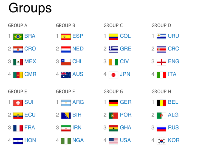 world cup full draw