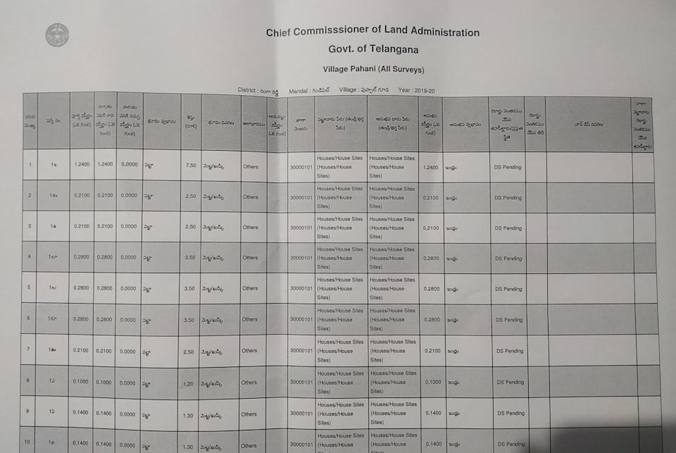 The government launched the Land Records Updation Programme in 2017 to survey and settle land disputes once and for all. (Photo: Image procured by the author)