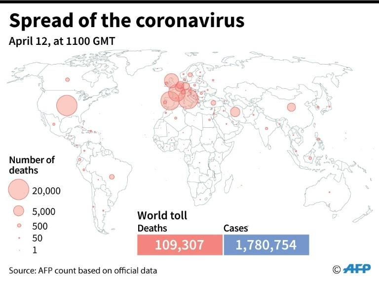 Global spread of coronavirus