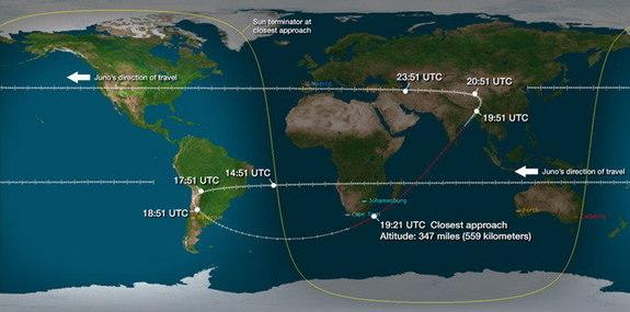 Juno ground track during Earth flyby October 9, 2013,
