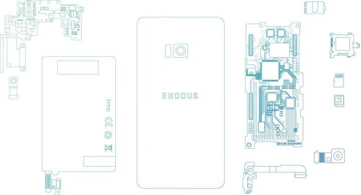 htc exodus news jpeg