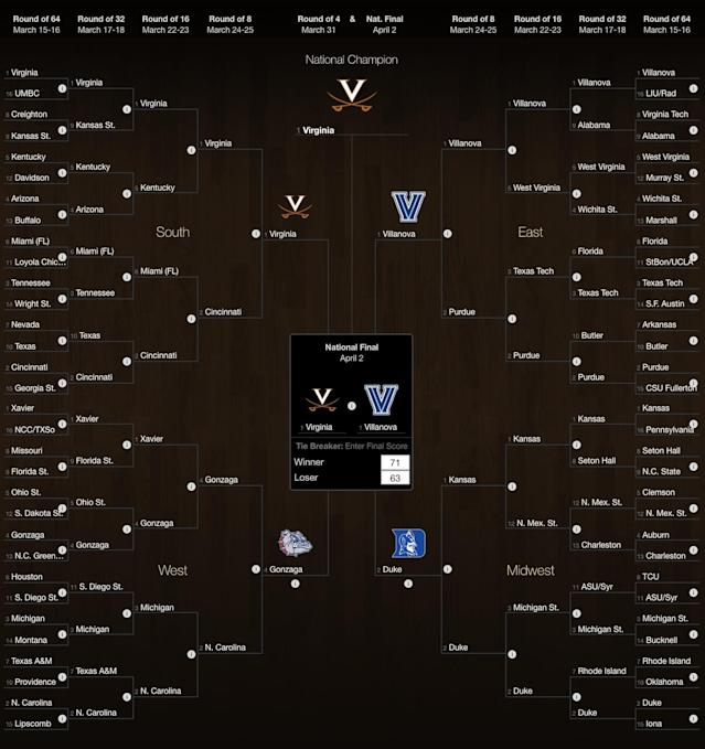 Jeff Eisenberg's bracket