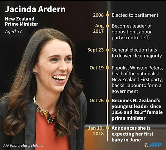 Profile of Jacinda Ardern, New Zealand's Prime Minister