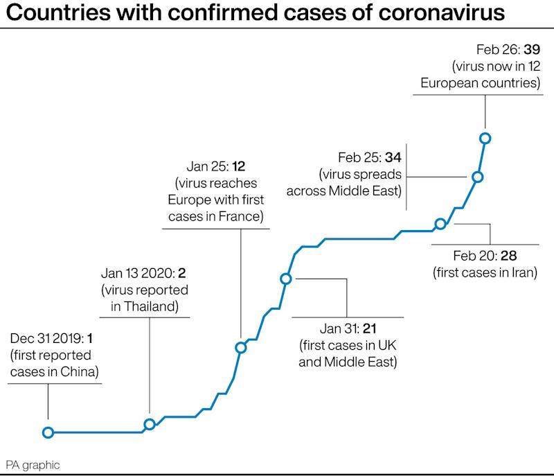 Countries with confirmed cases of coronavirus (PA)