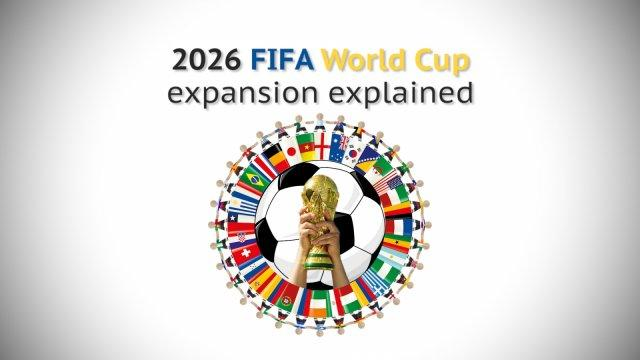 2026 FIFA Wolrd Cup explainer