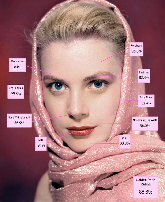 Grace Kelly, Princess of Monaco was considered to have a timeless beauty. (Alamy/Dr Julian De Silva)