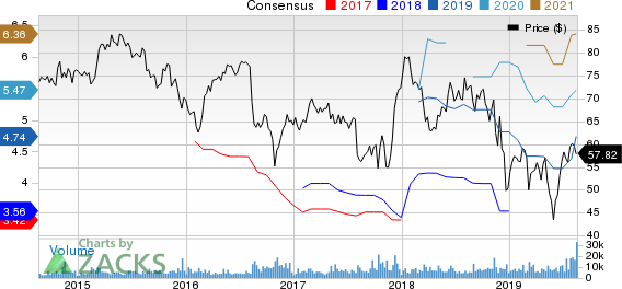 Is DaVita (DVA) a Profitable Stock for Value Investors Now?