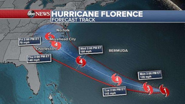 PHOTO: Florence is still expected to strengthen over the next few days. (ABC News)
