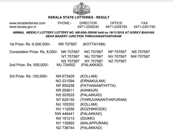 Kerala Lottery Result Today: Karunya KR-371 Today Lottery result