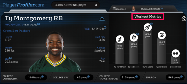 Ty Montgomery Advanced Stats & Metrics on PlayerProfiler.com.