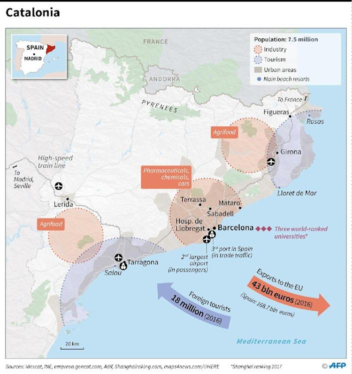 Map showing Catalonia's infrastructure and principal economic strengths (AFP Photo/Thomas SAINT-CRICQ)