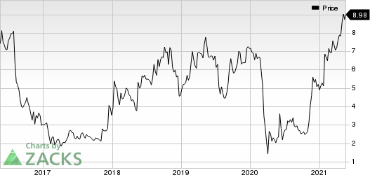Medallion Financial Corp. Price