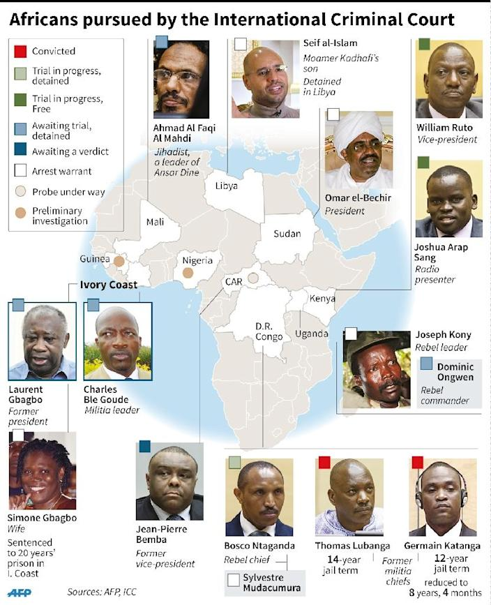 Map of Africa and details of main leaders in Africa being investigated by the ICC. (AFP Photo/K.Tian / A.Bommenel)