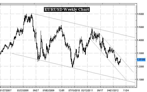 Will_the_Euro_Survive_What_to_Watch_for_in_September_and_Beyond_body_Picture_1.png, Will the Euro Survive? What to Watch for in September and Beyond