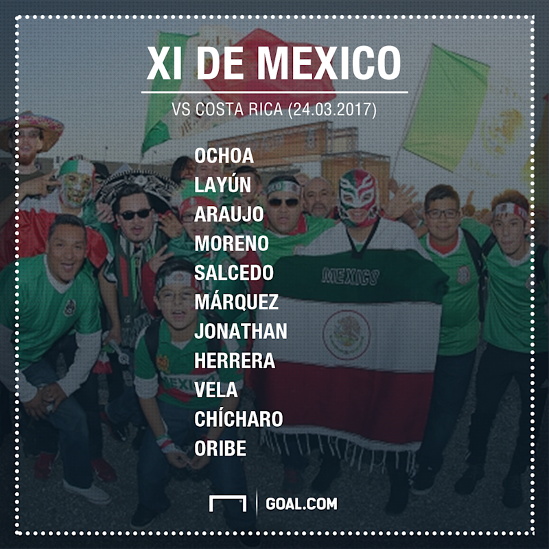 XI Mexico vs Costa Rica ok