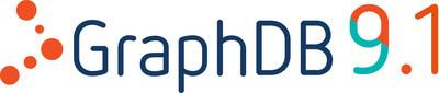 GraphDB 9.1 – the Database to Support High-quality Knowledge Graphs (PRNewsfoto/Ontotext)
