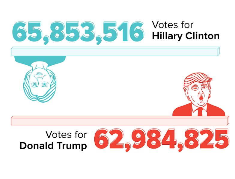 Has it really been only a year since Donald Trump won the presidential election?