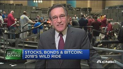 CNBC's Rick Santelli discusses the personality of the markets since the election.