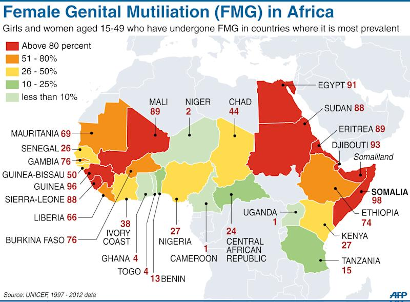 Map of Africa showing countries where female genital mutilation is most prevalent, created on February 19, 2014 (AFP Photo/)