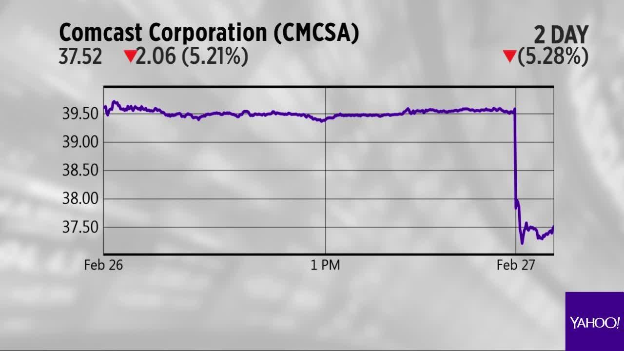 Comcast Fitbit And Palo Alto Networks Are The Charts Of The Day