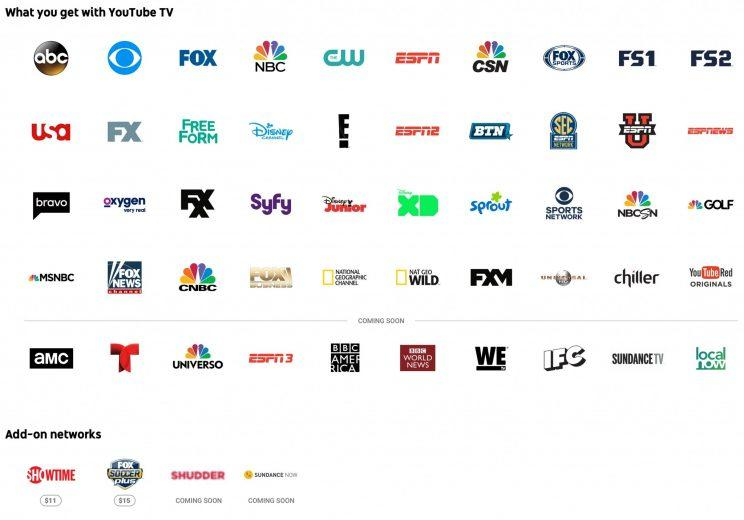 YouTube TV channels.