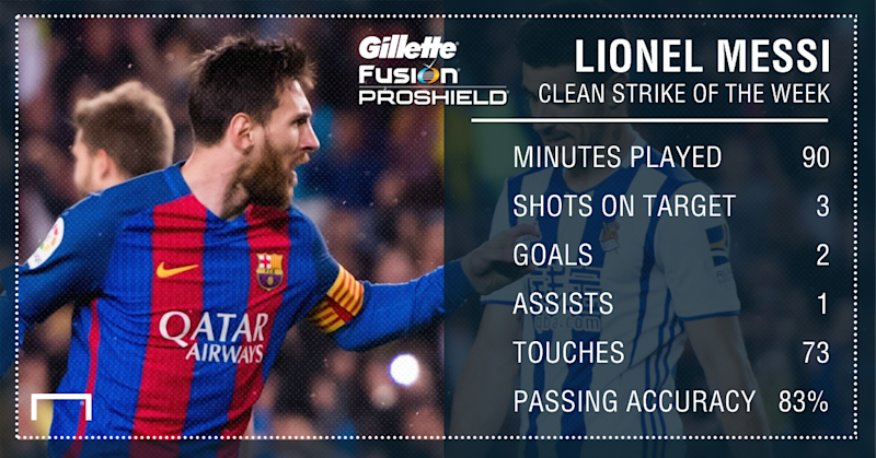 Lionel Messi GFX ProShield