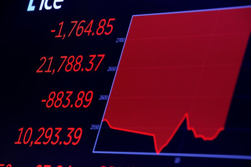 A price monitor is seen above the floor of the New York Stock Exchange (NYSE) in New York