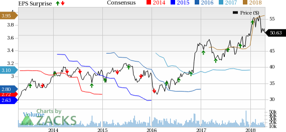 BB&T's (BBT) Q1 earnings reflect lower operating expenses and modest revenue growth.
