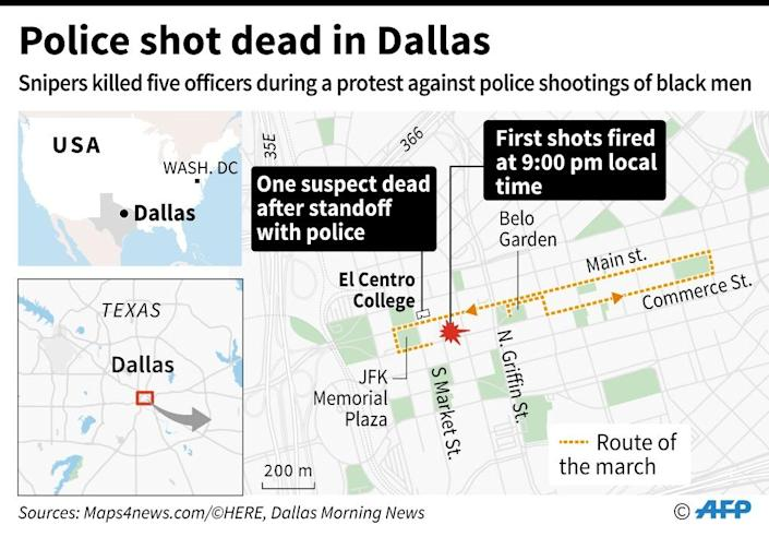 Map of Dallas showing march route, shootings (AFP Photo/Sophie RAMIS, Thomas SAINT-CRICQ)