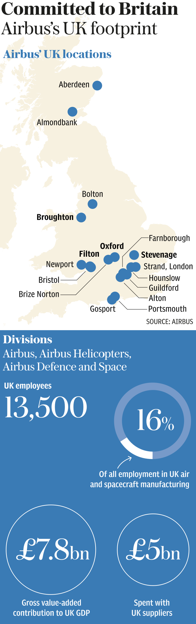 Airbus in the UK - Overall
