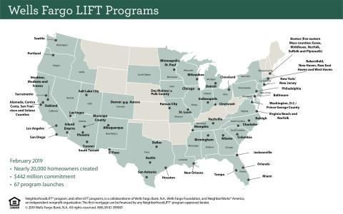 Wells Fargo Invests $442 Million in LIFT Programs, Creating Nearly