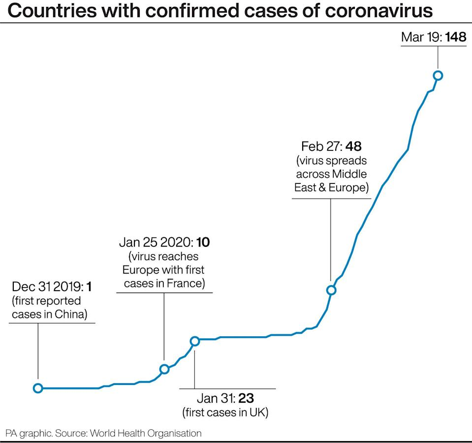 Countries with confirmed cases of coronavirus. See story HEALTH Coronavirus. Infographic PA Graphics
